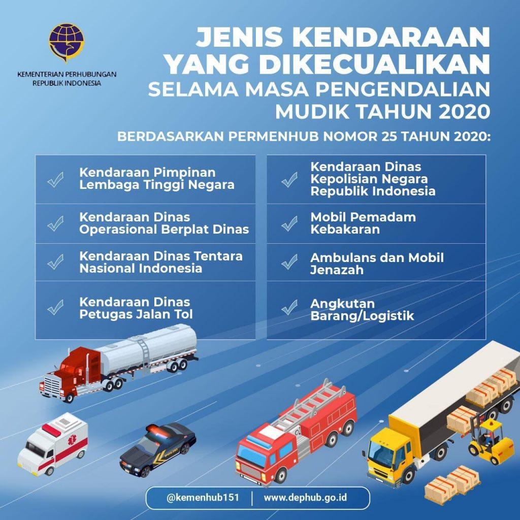 Pembatasan Transportasi